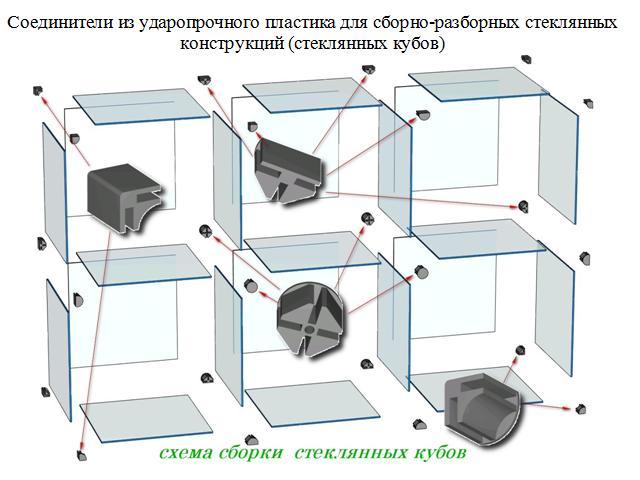 схема сборки стеклянных кубиков с фурнитурой